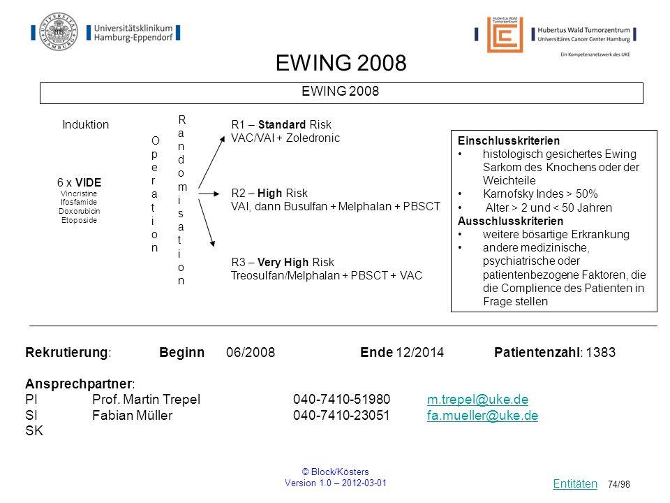 EWING 2008 EWING 2008. Randomisation. Induktion. R1 – Standard Risk VAC/VAI + Zoledronic. Operation.