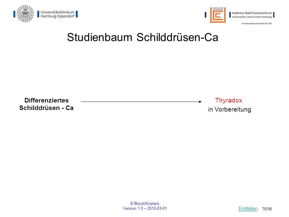 Studienbaum Schilddrüsen-Ca