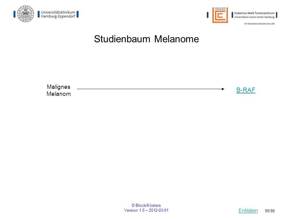 Studienbaum Melanome B-RAF Malignes Melanom Entitäten © Block/Kösters