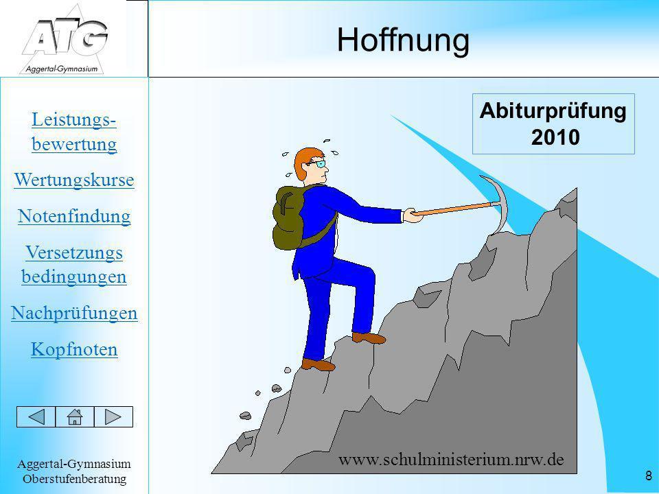 Hoffnung Abiturprüfung 2010 www.schulministerium.nrw.de