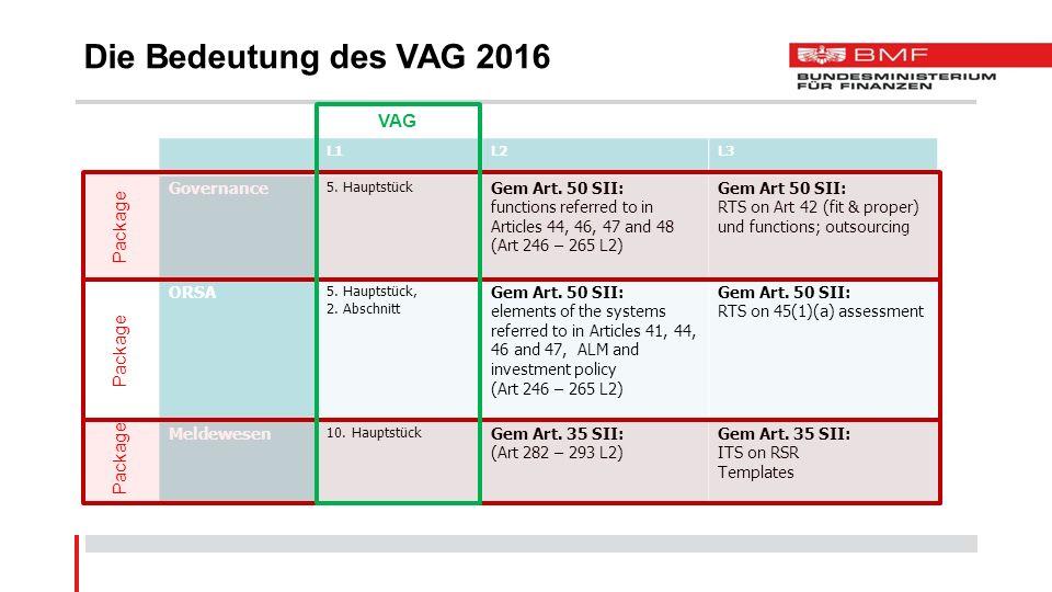 Die Bedeutung des VAG 2016 VAG Package Package Package Governance