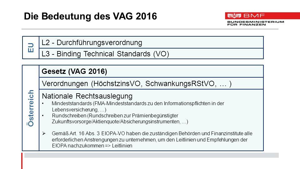 Die Bedeutung des VAG 2016 L2 - Durchführungsverordnung EU