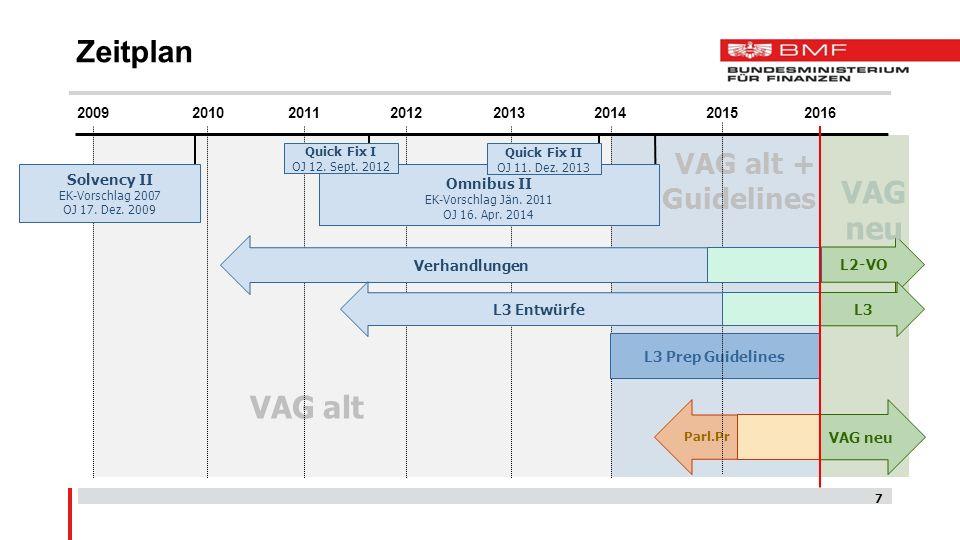 EK-Vorschlag Jän. 2011 OJ 16. Apr. 2014