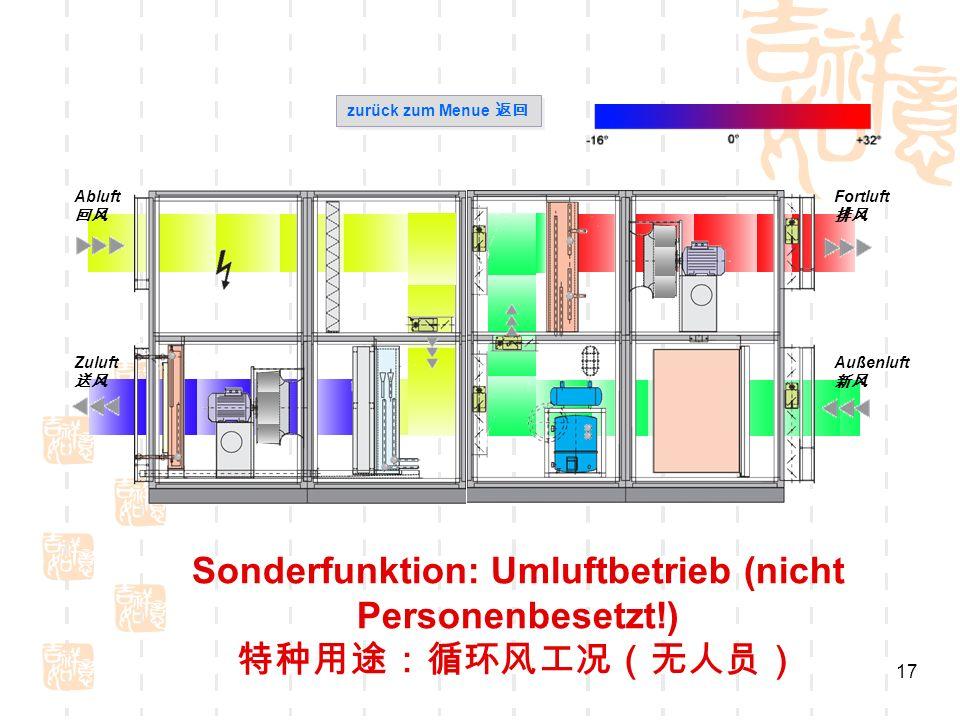 Sonderfunktion: Umluftbetrieb (nicht Personenbesetzt!) 特种用途:循环风工况(无人员)