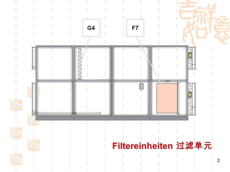G4 F7 Filtereinheiten 过滤单元