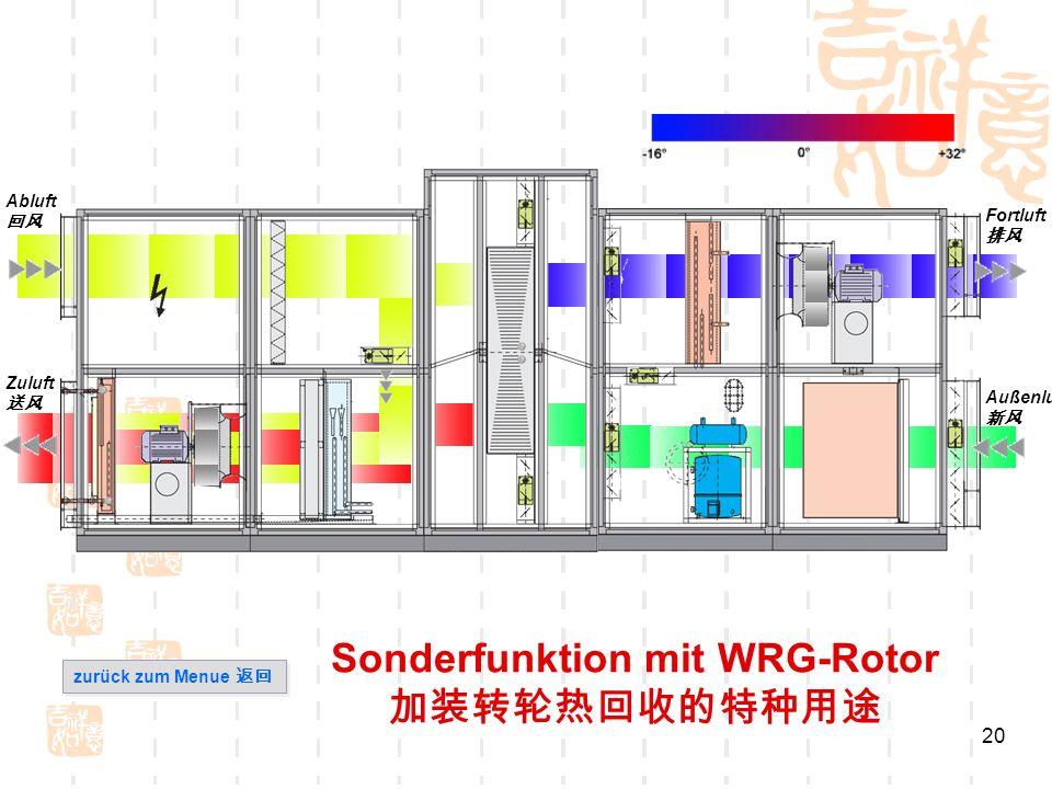 Sonderfunktion mit WRG-Rotor 加装转轮热回收的特种用途