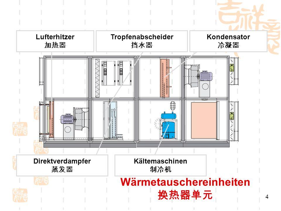 Wärmetauschereinheiten 换热器单元