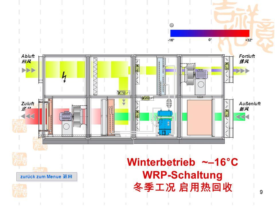 Winterbetrieb ~–16°C WRP-Schaltung 冬季工况 启用热回收