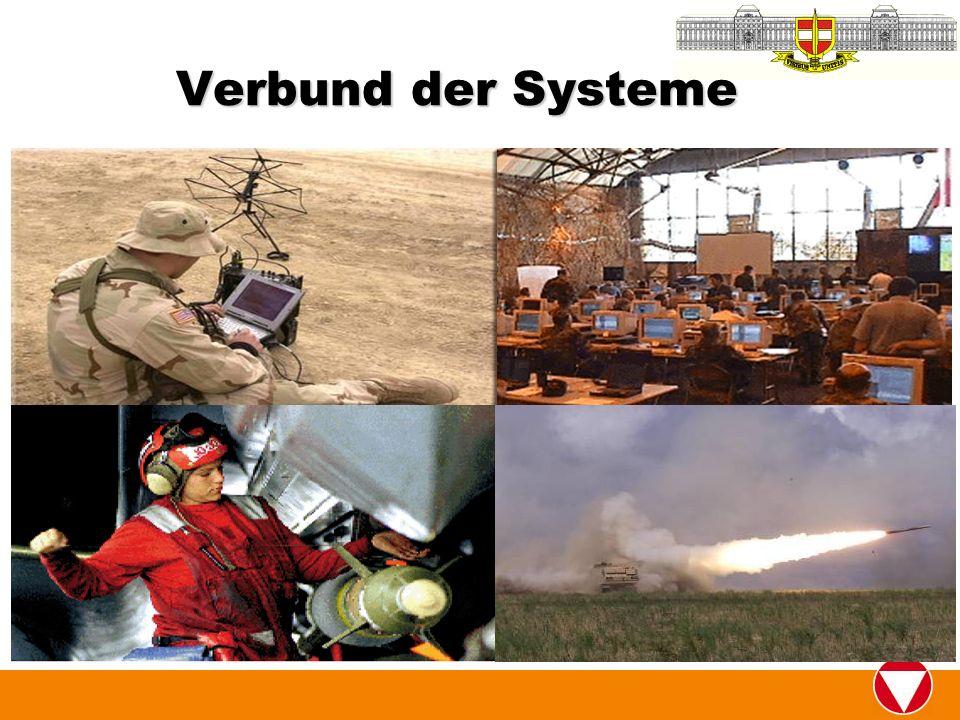 Verbund der Systeme