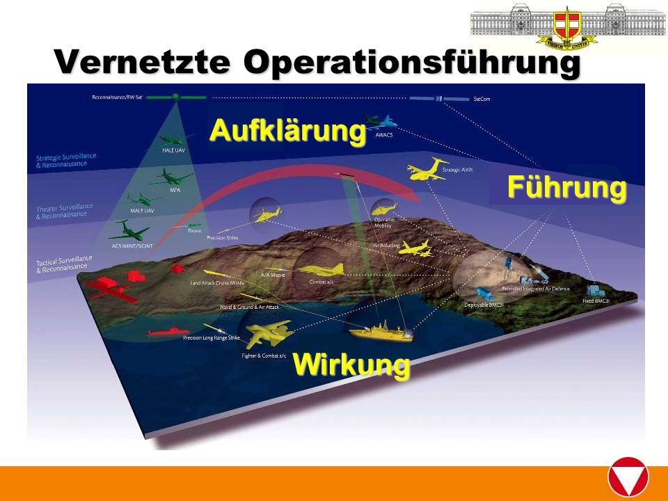 Vernetzte Operationsführung