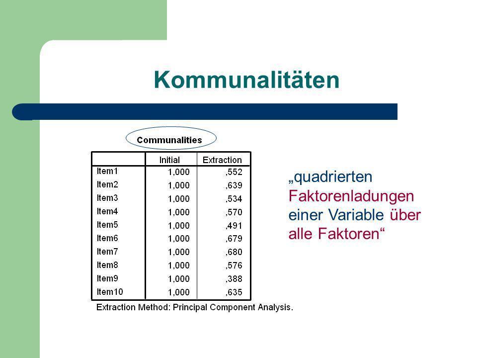 """Kommunalitäten """"quadrierten Faktorenladungen einer Variable über alle Faktoren"""