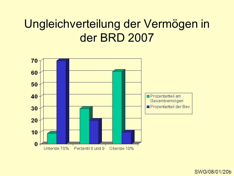 Ungleichverteilung der Vermögen in der BRD 2007