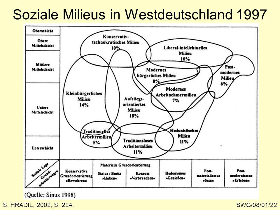 Soziale Milieus in Westdeutschland 1997