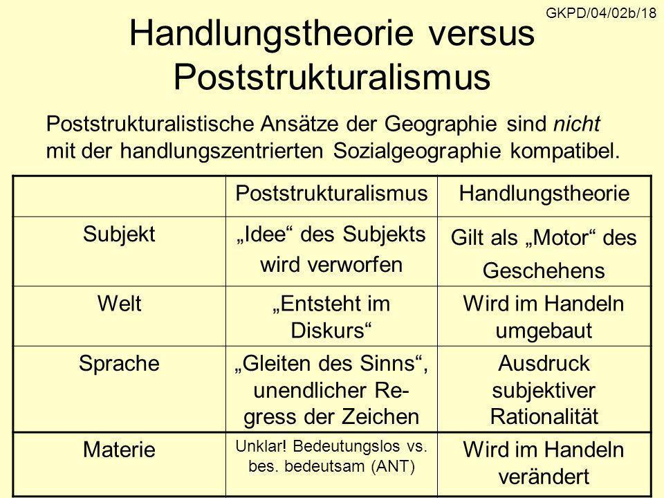 Handlungstheorie versus Poststrukturalismus