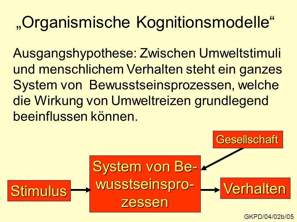 """""""Organismische Kognitionsmodelle"""