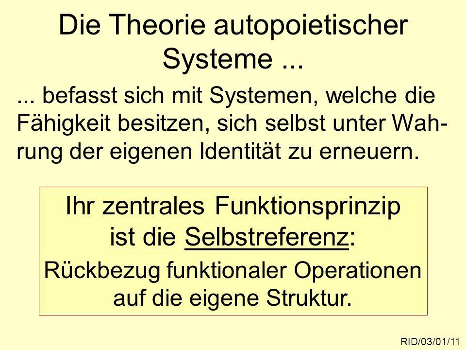 Die Theorie autopoietischer Systeme ...