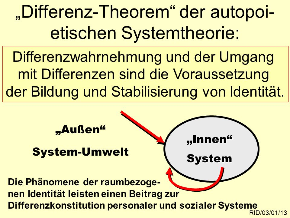 """Differenz-Theorem der autopoi-etischen Systemtheorie:"