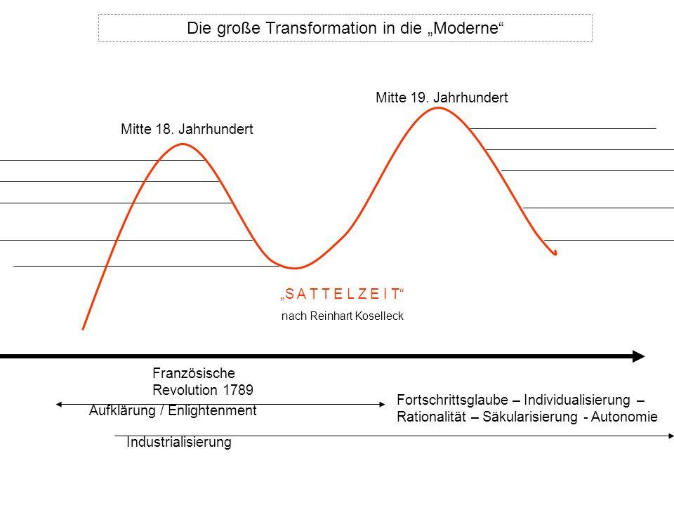 """Die große Transformation in die """"Moderne"""