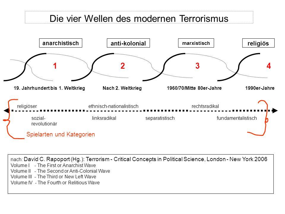 Die vier Wellen des modernen Terrorismus