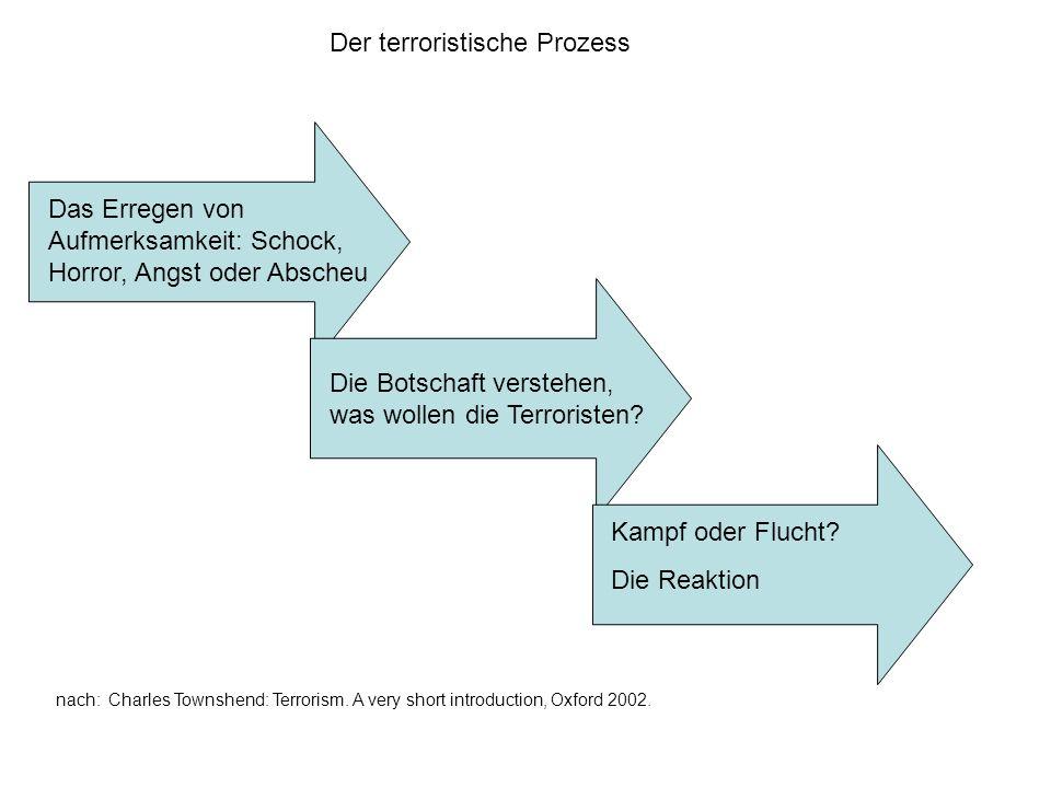 Der terroristische Prozess