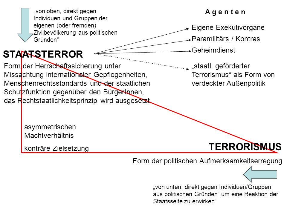 STAATSTERROR TERRORISMUS A g e n t e n Eigene Exekutivorgane