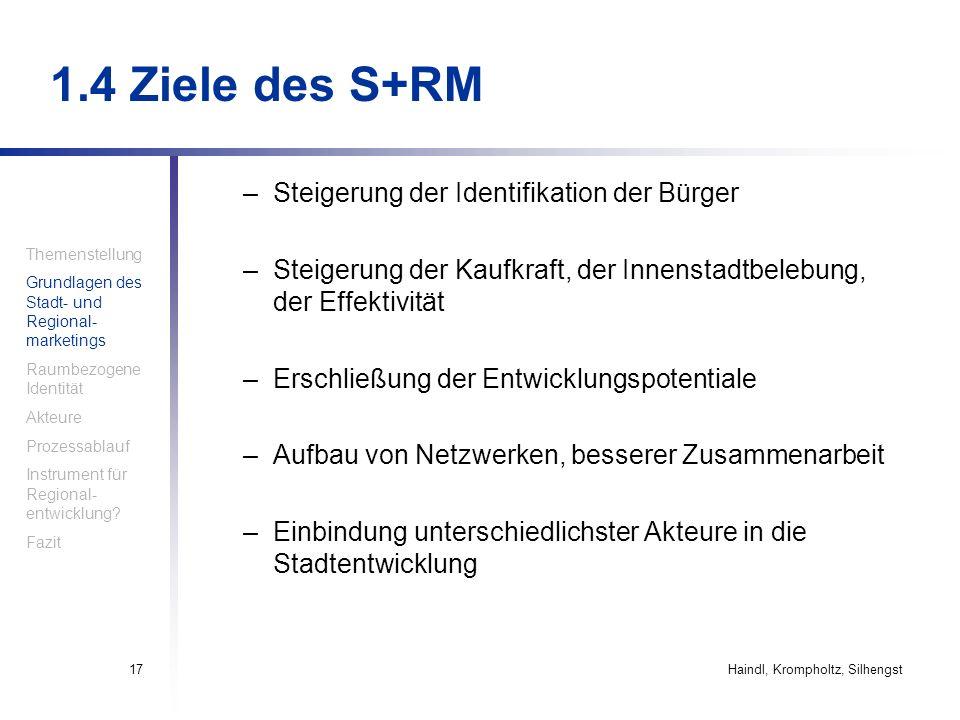 1.4 Ziele des S+RM Steigerung der Identifikation der Bürger