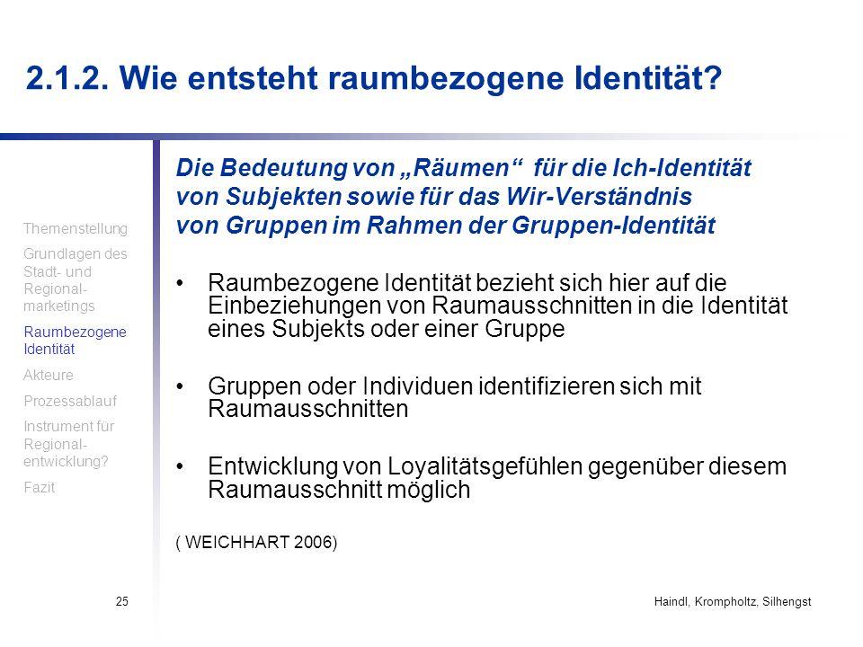 2.1.2. Wie entsteht raumbezogene Identität