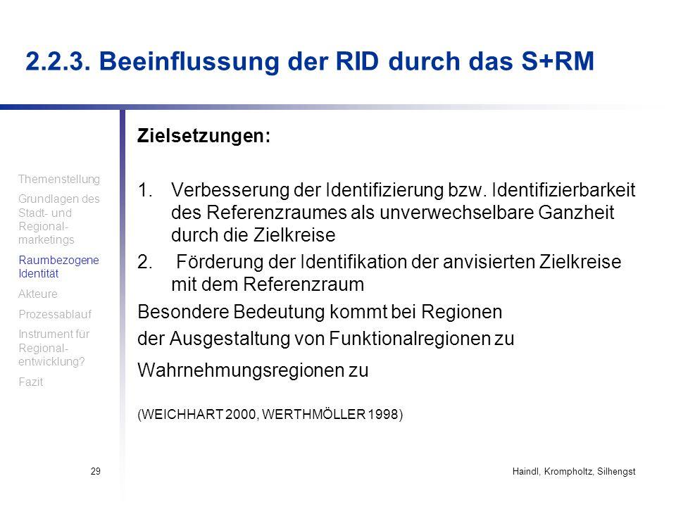 2.2.3. Beeinflussung der RID durch das S+RM