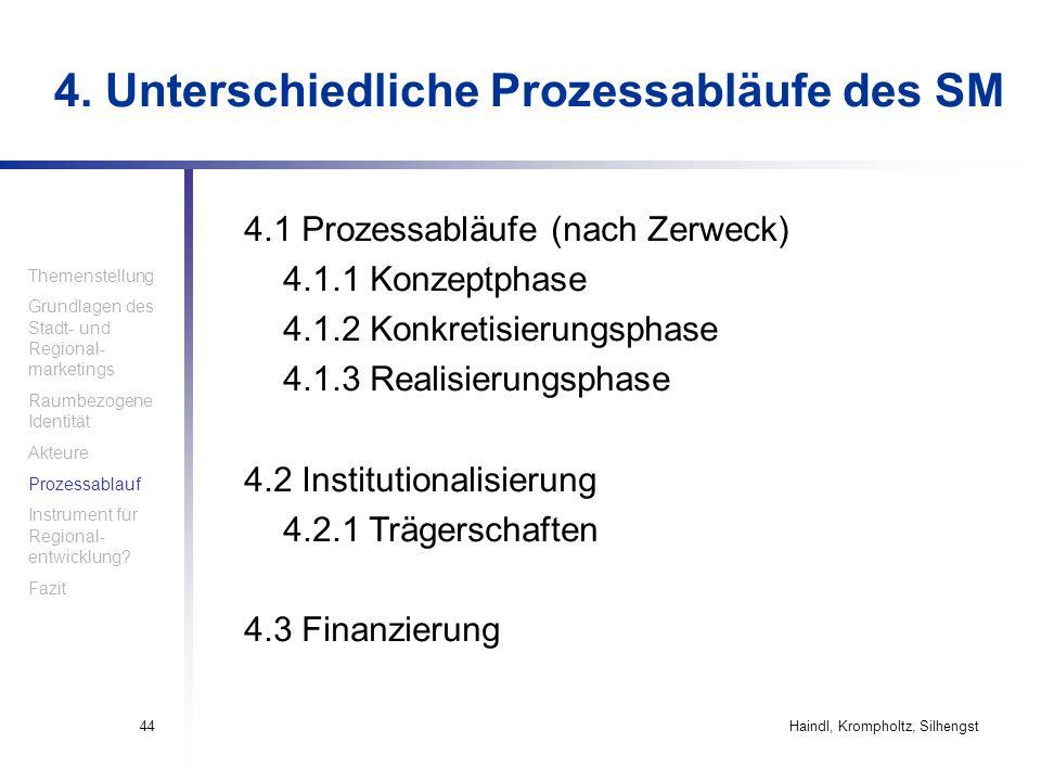 4. Unterschiedliche Prozessabläufe des SM