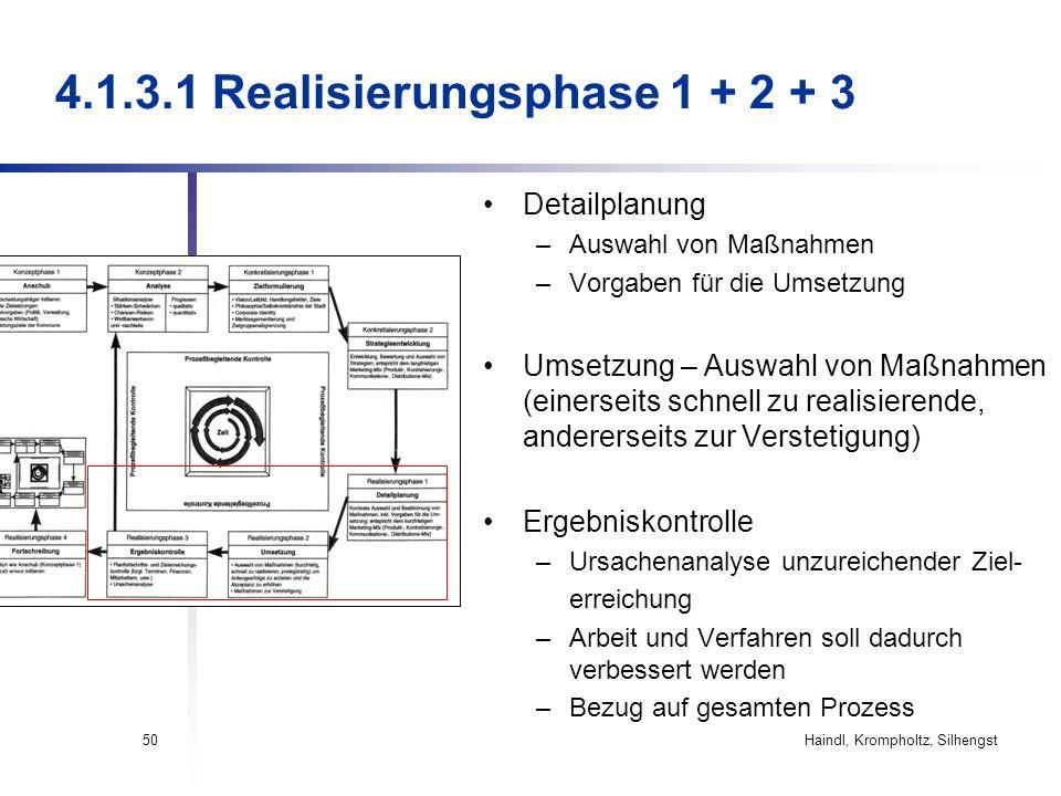 4.1.3.1 Realisierungsphase 1 + 2 + 3