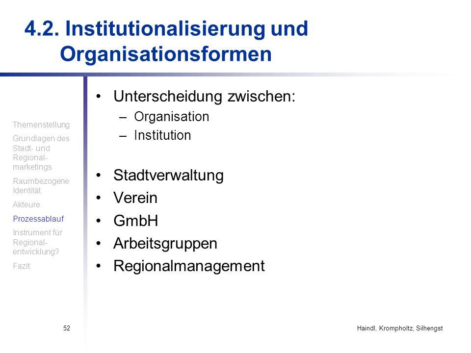 4.2. Institutionalisierung und Organisationsformen