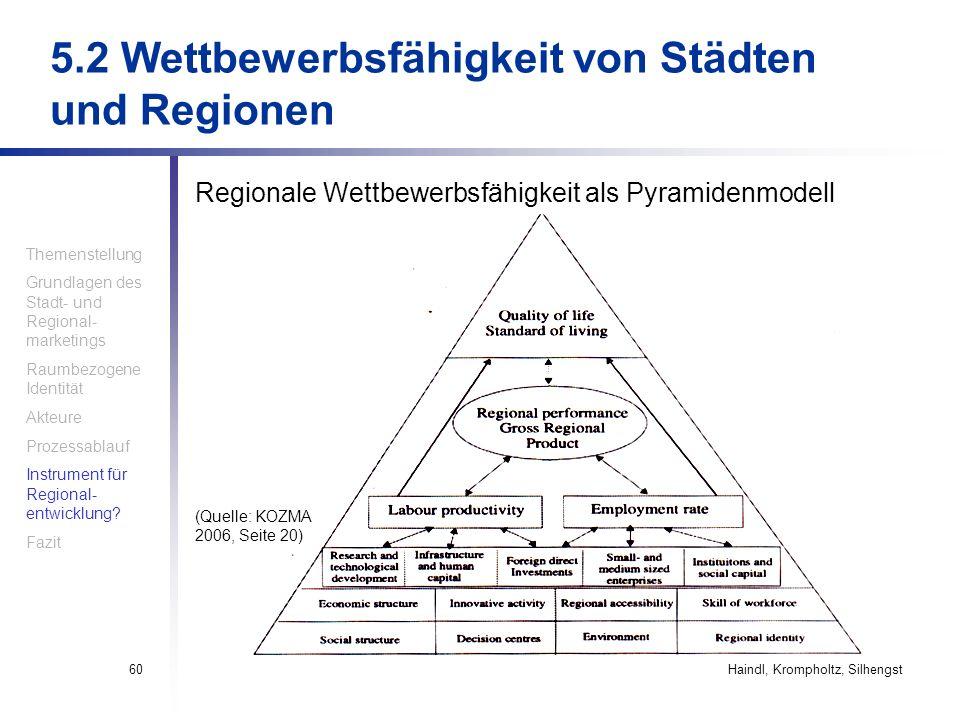 5.2 Wettbewerbsfähigkeit von Städten und Regionen