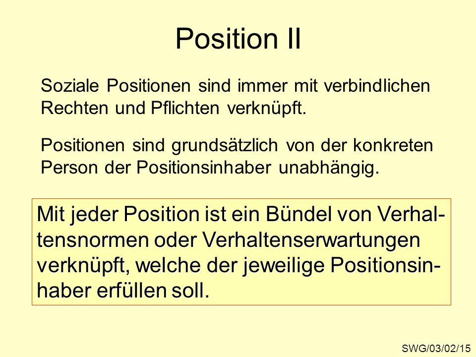 Position II Mit jeder Position ist ein Bündel von Verhal-