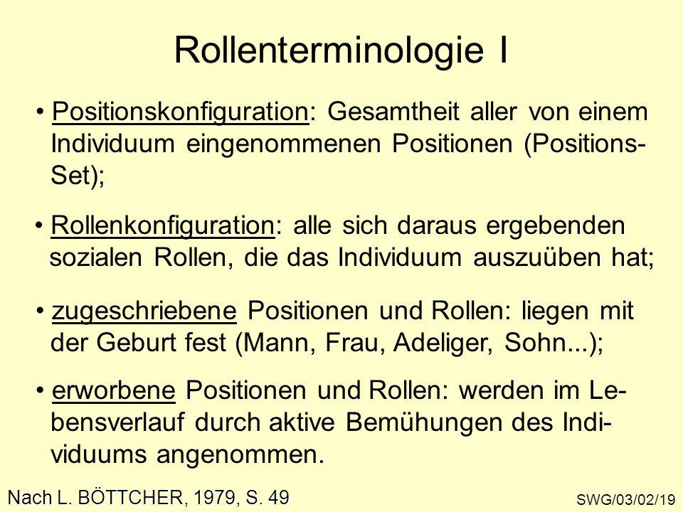 Rollenterminologie I Positionskonfiguration: Gesamtheit aller von einem. Individuum eingenommenen Positionen (Positions-