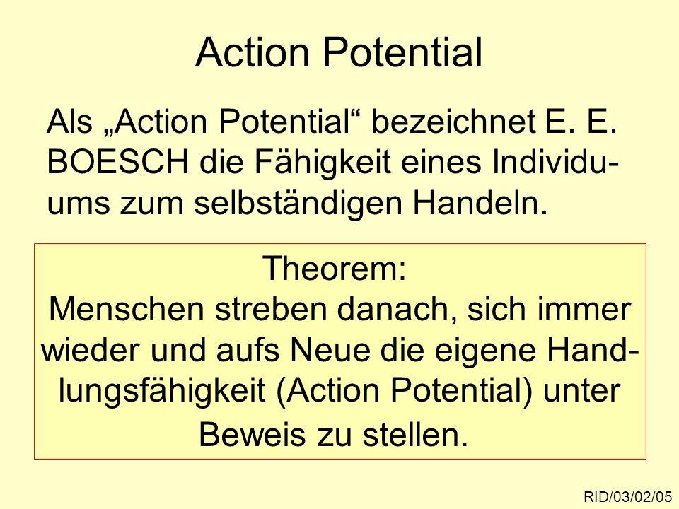 """Action Potential Als """"Action Potential bezeichnet E. E."""