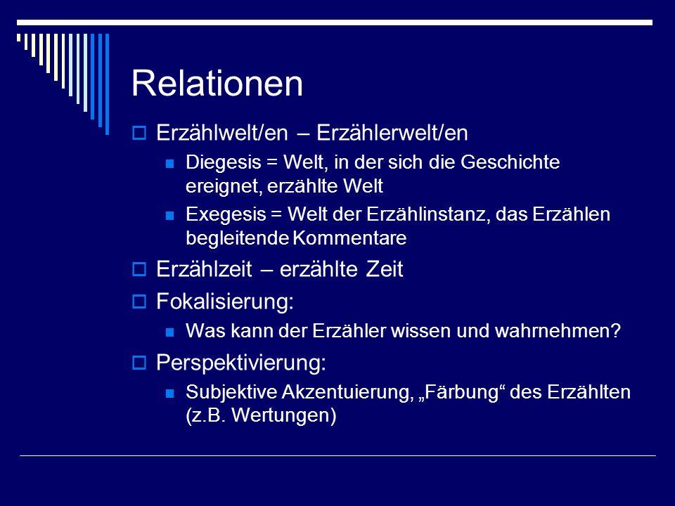 Relationen Erzählwelt/en – Erzählerwelt/en Erzählzeit – erzählte Zeit