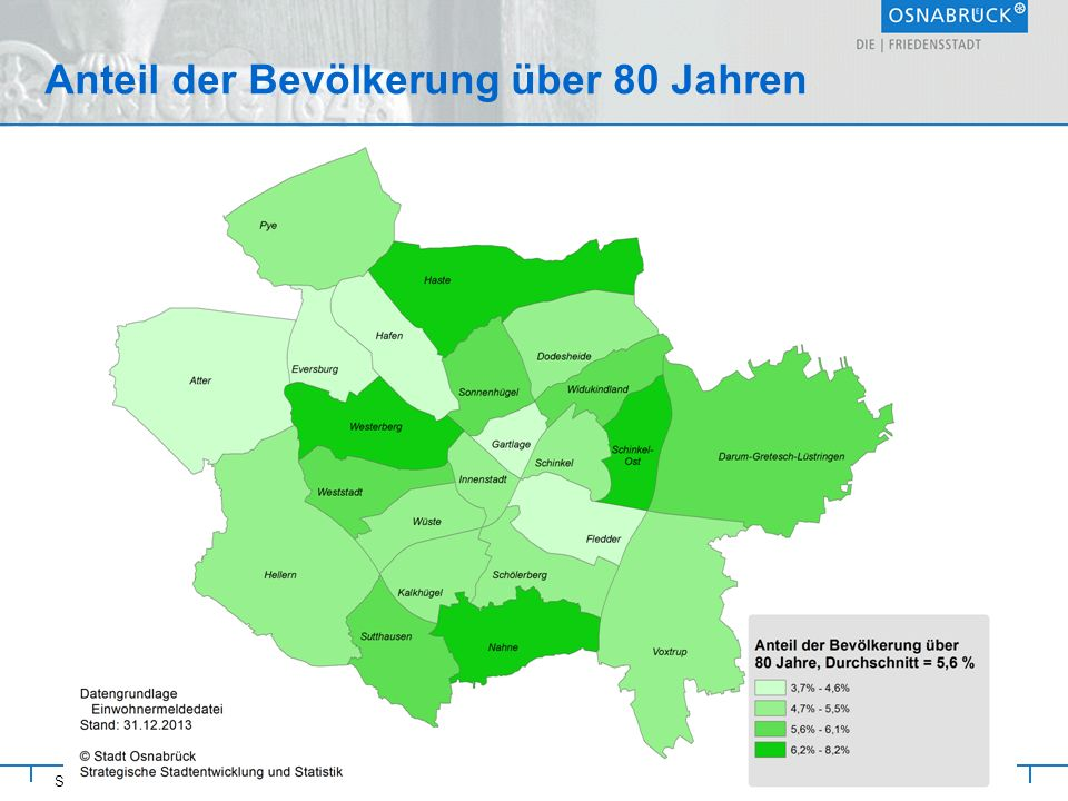 Anteil der Bevölkerung über 80 Jahren