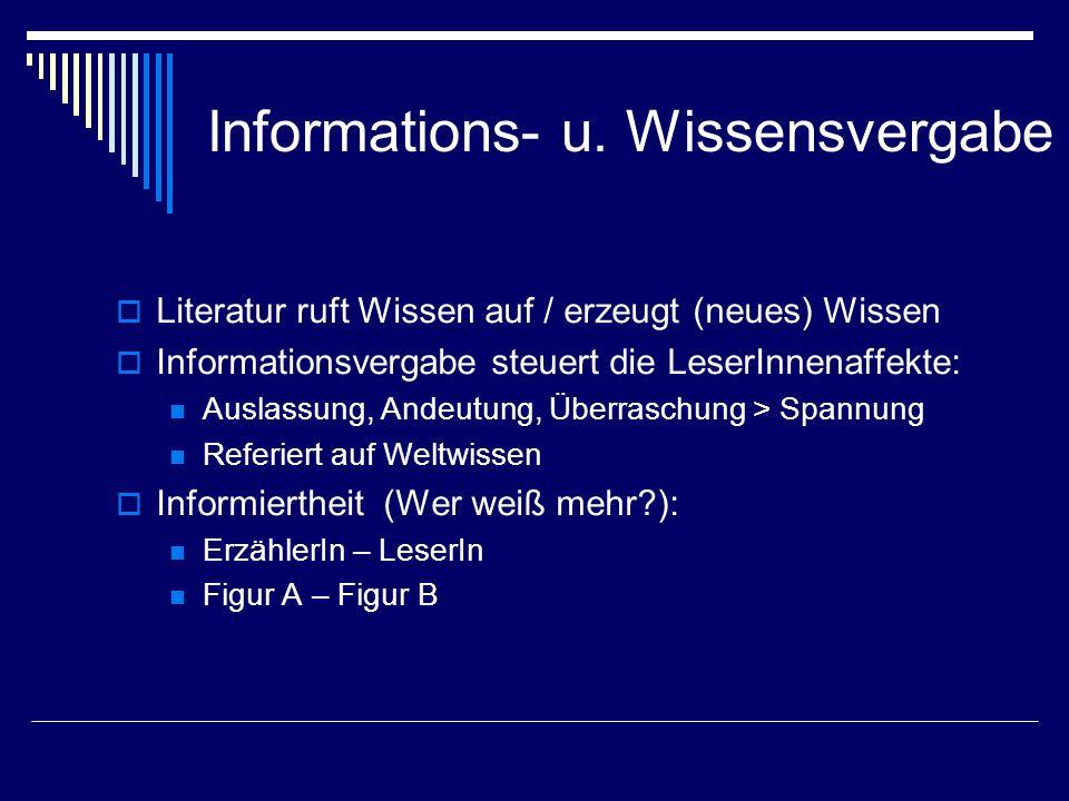Informations- u. Wissensvergabe