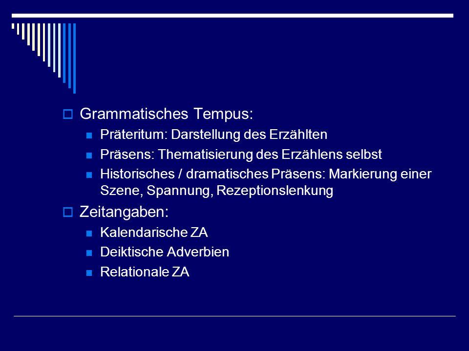 Grammatisches Tempus: