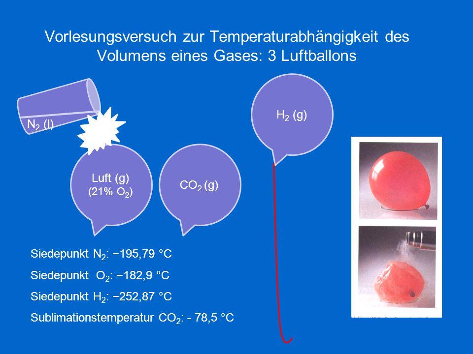 Vorlesungsversuch zur Temperaturabhängigkeit des Volumens eines Gases: 3 Luftballons