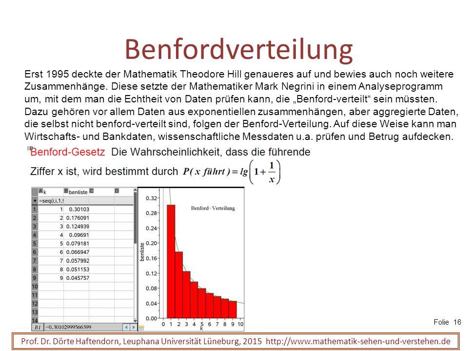 Benfordverteilung Erst 1995 deckte der Mathematik Theodore Hill genaueres auf und bewies auch noch weitere.