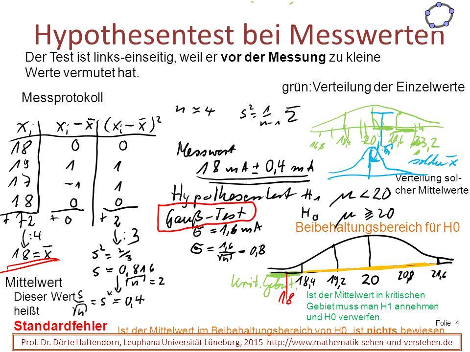 Hypothesentest bei Messwerten