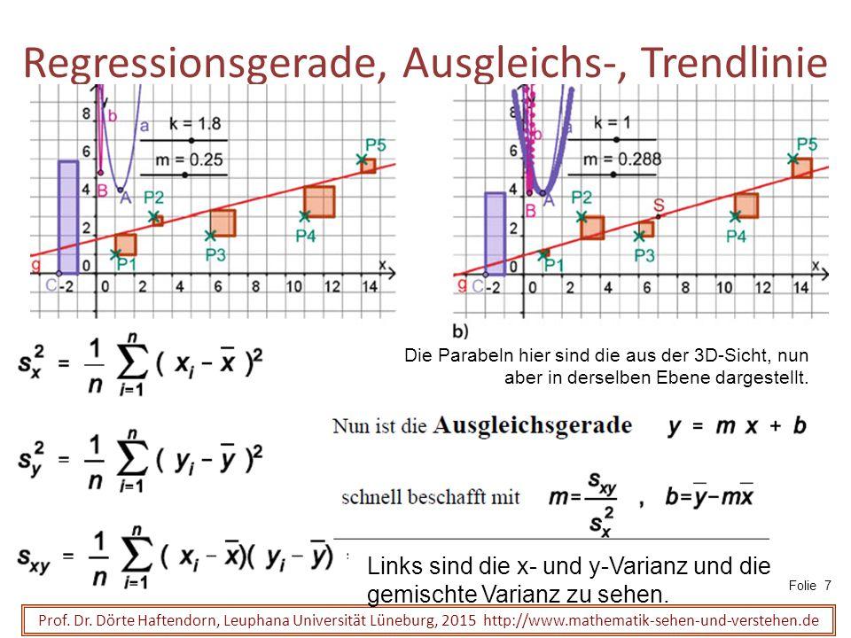 Regressionsgerade, Ausgleichs-, Trendlinie