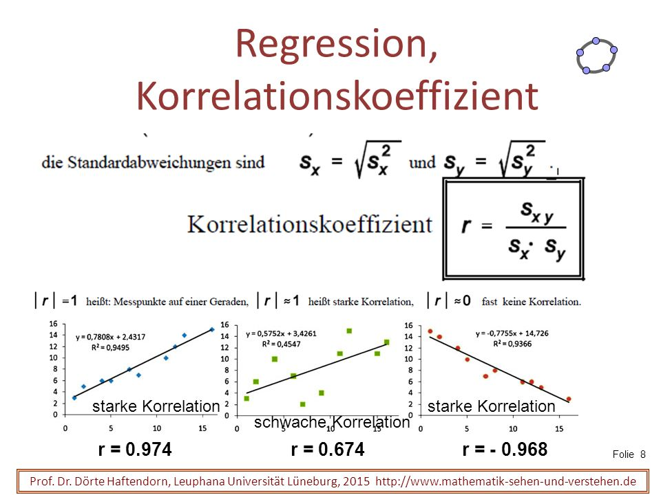Regression, Korrelationskoeffizient