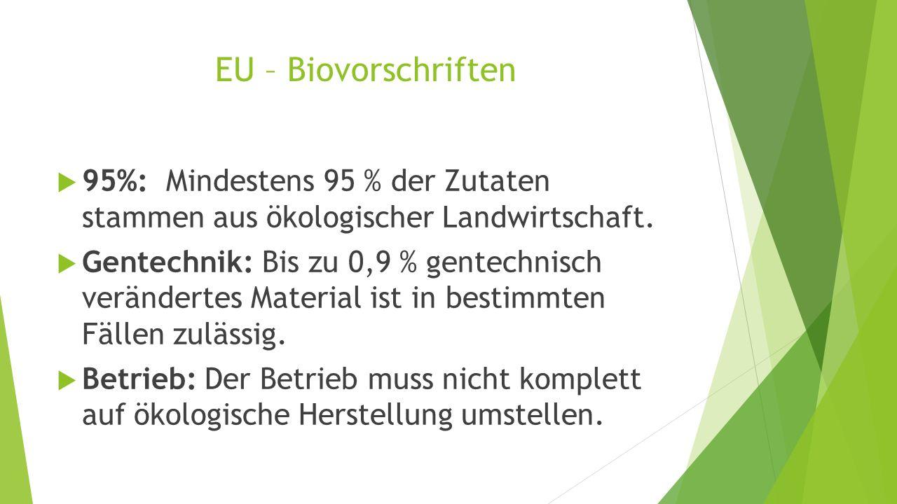 EU – Biovorschriften 95%: Mindestens 95 % der Zutaten stammen aus ökologischer Landwirtschaft.