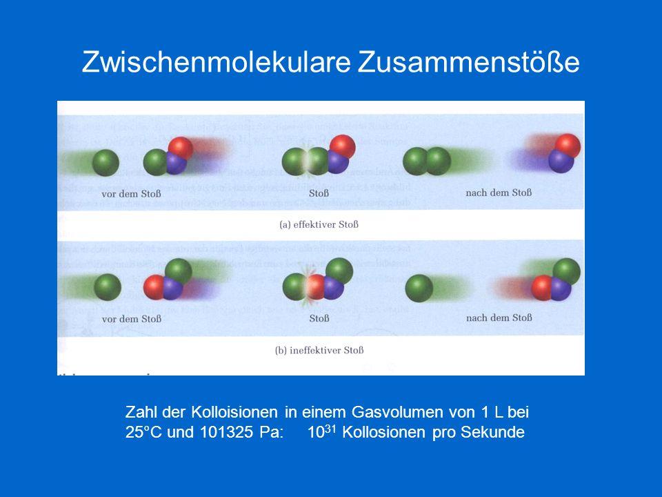 Zwischenmolekulare Zusammenstöße