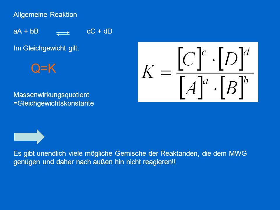 Im Gleichgewicht gilt: Q=K