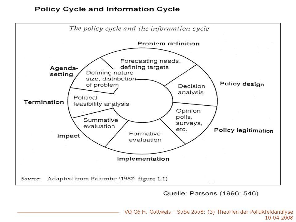 VO G6 H. Gottweis - SoSe 2oo8: (3) Theorien der Politikfeldanalyse