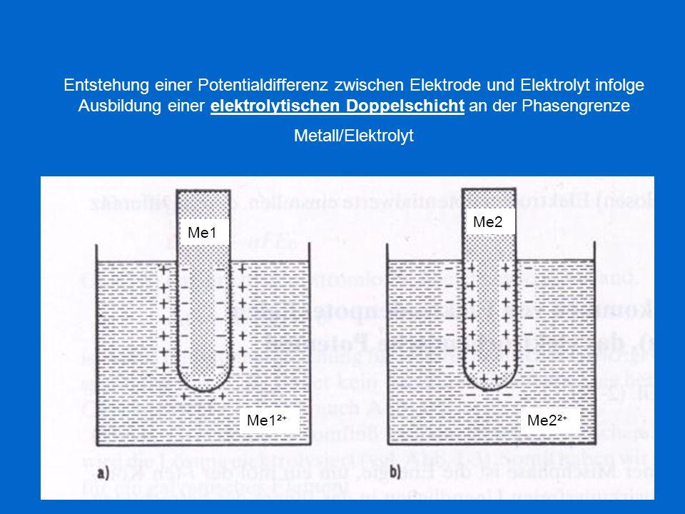 Entstehung einer Potentialdifferenz zwischen Elektrode und Elektrolyt infolge Ausbildung einer elektrolytischen Doppelschicht an der Phasengrenze Metall/Elektrolyt