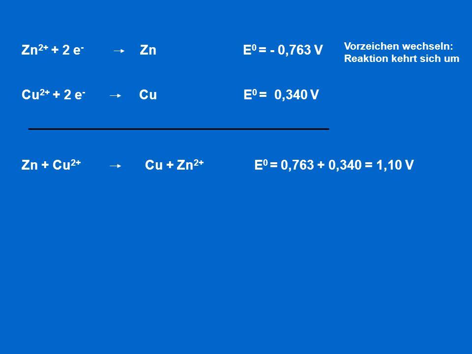 Zn2+ + 2 e- Zn E0 = - 0,763 V Cu2+ + 2 e- Cu E0 = 0,340 V
